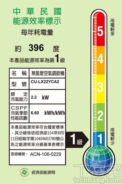省錢解熱好秘笈:了解EER與CSPF的意義、你的環境適合用冷氣機、水冷氣或是移動式空調?