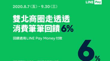 雙北商圈指定商店 LINE Pay Money享6%回饋