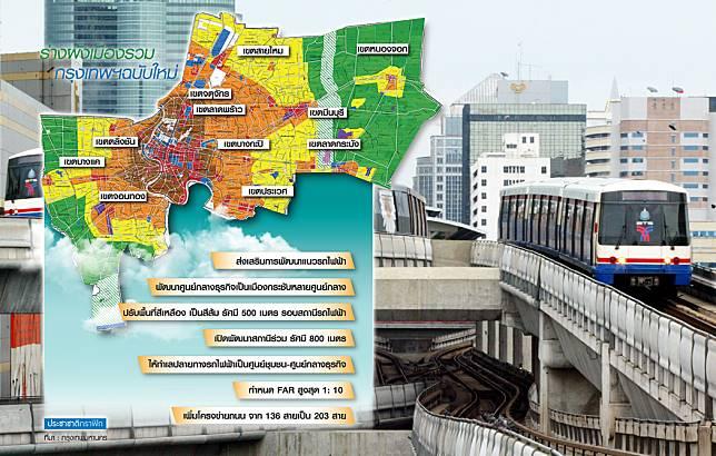THAILAND-TRANSPORT