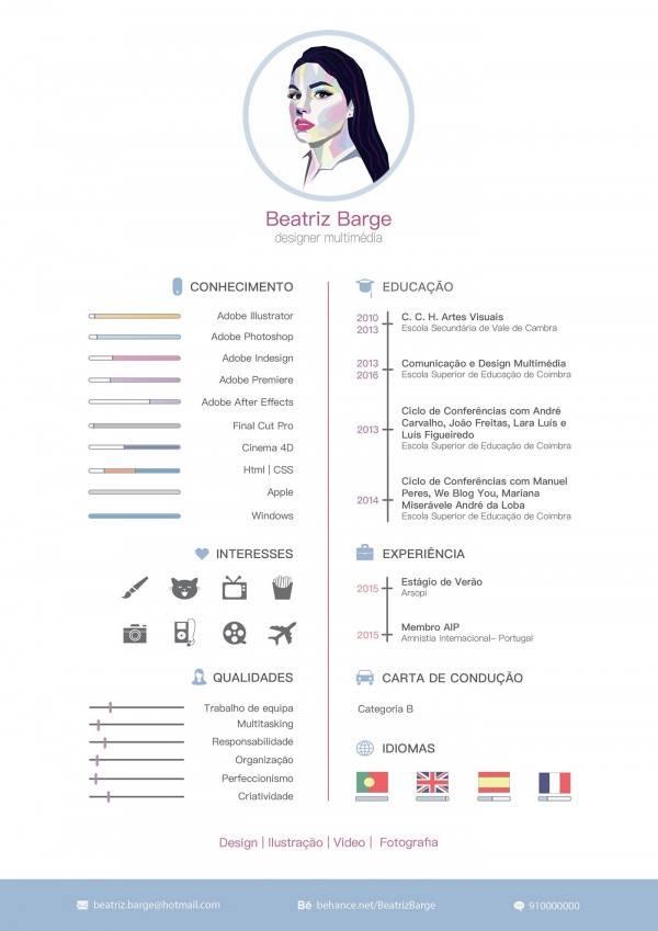 Contoh Cv Unik Dan Kreatif Best Resume Examples