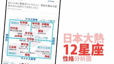 日本12星座人格分析圖 1圖綜合出各人性格