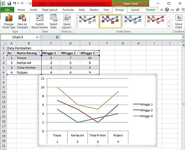 Cara Membuat Grafik Di Excel Super Mudah Dan Cepat Suara Com Line Today