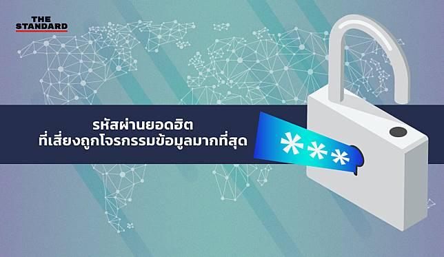รหัสผ่านยอดฮิตที่เสี่ยงถูกโจรกรรมข้อมูลมากที่สุด