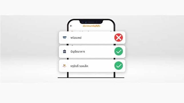 Truemoney Wallet เตรียมปิดบริการโอนเงินไปยังบัญชีพร้อมเพย์ พฤษภาคม 2019