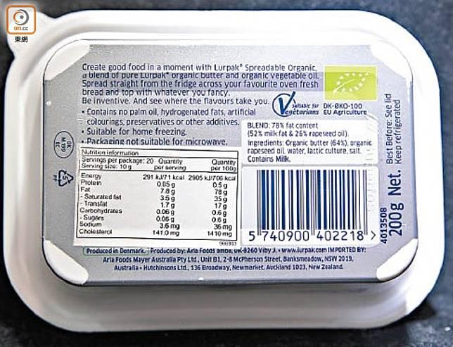 市民要了解牛油的鈉、總脂肪及膽固醇含量,大多參考包裝背後的標籤。(資料圖片)