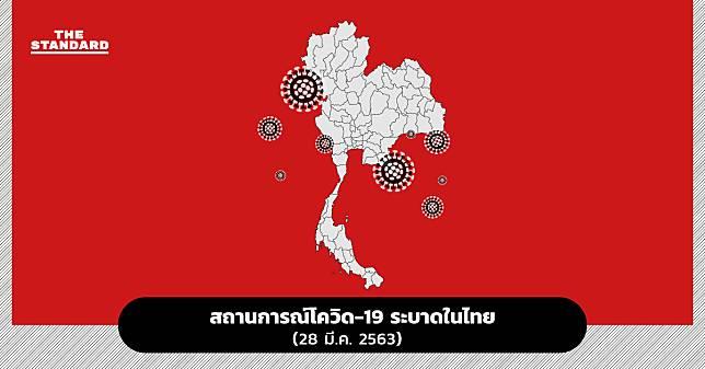 สถานการณ์โควิด-19 ระบาดในไทย (28 มี.ค. 2563)