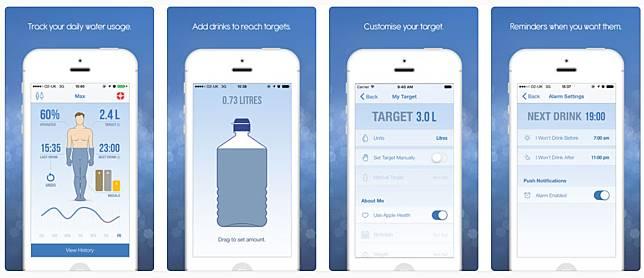 02 Idrated Water