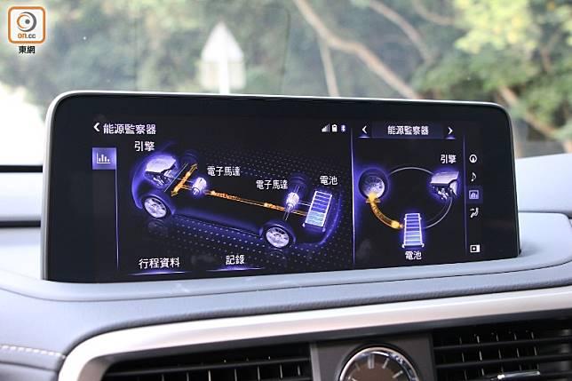 全線RX的車載多媒體系統現支援Apple CarPlay,至於達12.3吋的多媒體輕觸屏幕系統,則屬Ultimate Plus套件的升級配備。(盧展程攝)
