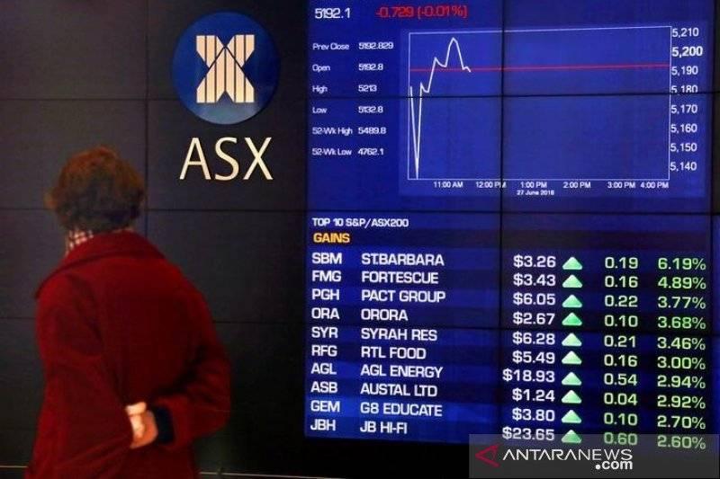 sebagian besar opsi perdagangan asx