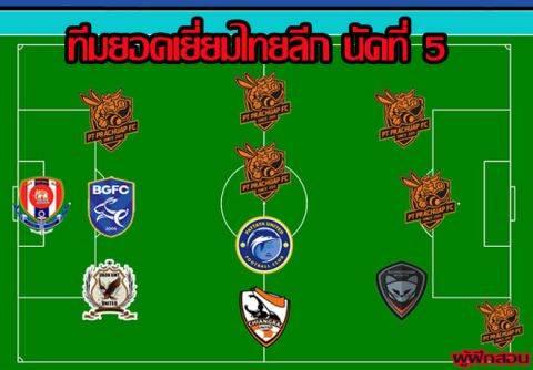 ทีมยอดเยี่ยมไทยลีกนัดที่ 5 แข้งประจวบติดกันเพียบ!!