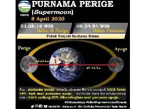 Nanti Malam Supermoon Terlihat di Langit Yogyakarta