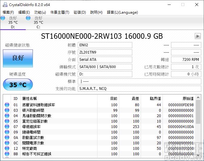 ▲ IronWolf Pro 16TB 於 Windows 10 桌面待機溫度同為 35℃。