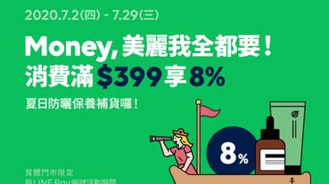 屈臣氏掃LINE Pay Money 享 8%點數回饋