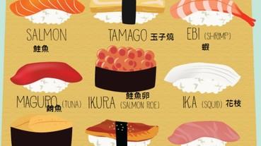壽司看個性!9 種壽司你會先選哪一個?