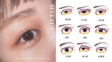 快速判斷眼型!6步驟準確分析你的眼型,畫眼妝再也不怕出錯