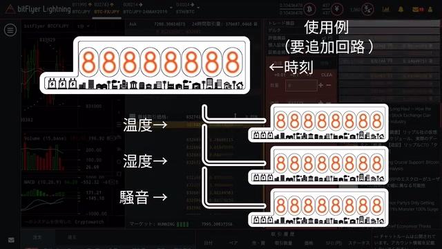 舉例來說,BitNix可以同時顯示時間、溫度、濕度、噪音等資訊。