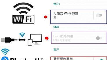 手機三種熱點分享(WiFi、藍牙、USB)的優缺點解析