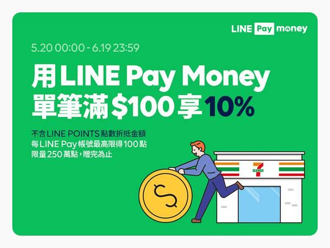 7-ELEVEN用LINE Pay Money單筆消費滿百即享LINE POINTS 10%回饋