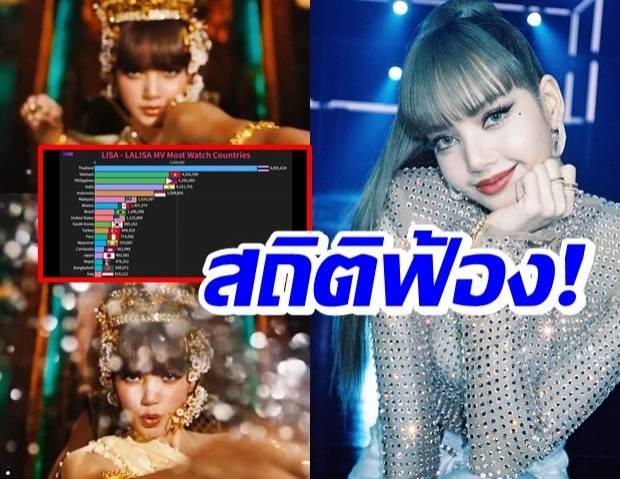 คนไทยดูMVลิซ่า มากที่สุดในโลก สวนทางกระแสในเกาหลีใต้