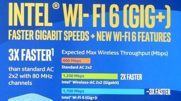 Intel Wi-Fi 6 Gig+ 工作坊,Wi-Fi 6 AX200/AX201 網路卡配套 WAV600 無線路由器