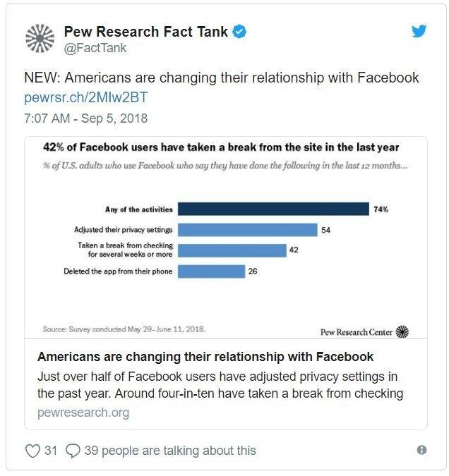 pew researchs fact she - 636×675