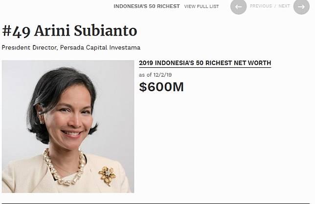 Daftar 10 Orang Terkaya Termuda di Indonesia, dari Ciliandra Fangiono hingga Boy Thohir