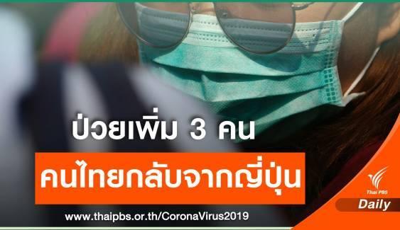 ครอบครัวคนไทยป่วย COVID-19 เพิ่ม 3 คน-กักตัว 50 นักเรียน