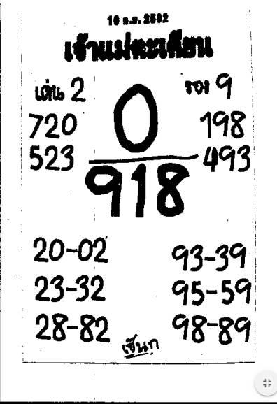 เลขเด็ดเจ้าแม่ตะเคียนทอง งวด 16 กันยายน 2562