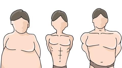 Ayurvedic Dosha body constitutiuon features as per Master Charaka, Sushruta & Vagbhata - Comparison,