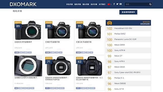 DxOMark有中文版你們知道嗎?即日起針對相機鏡頭及感測器也有