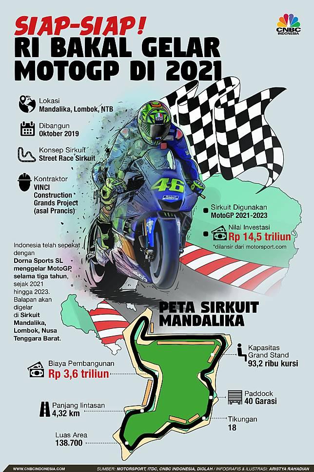 Tiket MotoGP Indonesia Dijual Bulan Depan