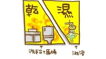 好浴廁健康的泉源