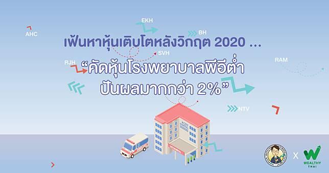 """เฟ้นหาหุ้นเติบโตหลังวิกฤต 2020 ... """"คัดหุ้นโรงพยาบาลพีอีต่ำ ปันผลมากกว่า 2%"""""""
