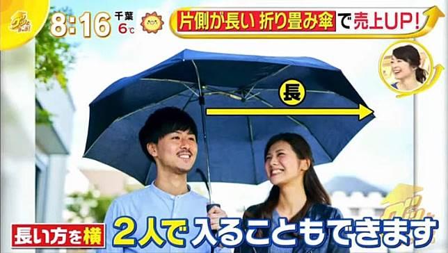 半邊特長雨傘,二人使用,男生再不用弄濕肩膊了。(互聯網)