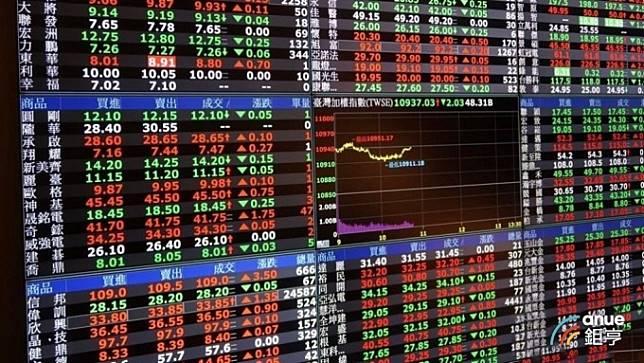 金豬年封關三大法人買超61億元 加碼群創、大賣中石化