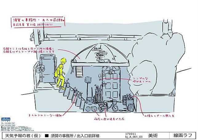 圖為男主角打工的地庫斗室美術圖設。(互聯網)