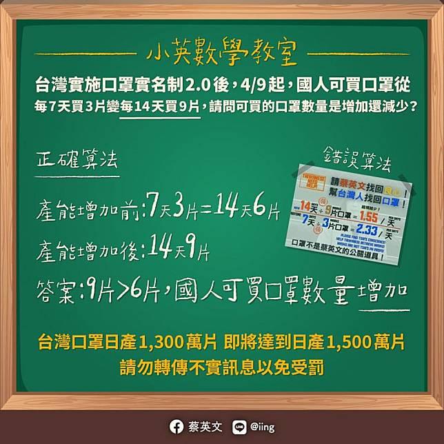取自蔡英文 Tsai Ing-wen官方臉書