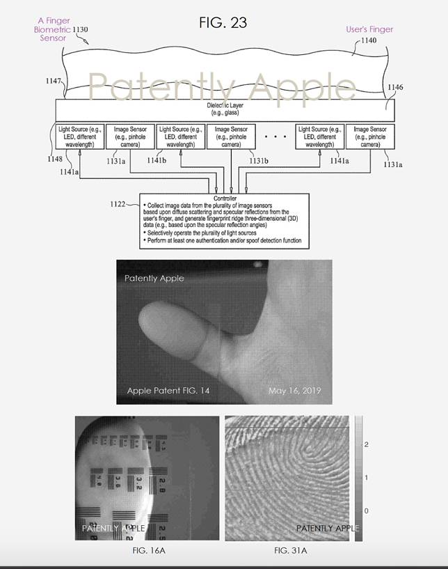 Touch Id Inscreen Iphone Apple Patent Img 2