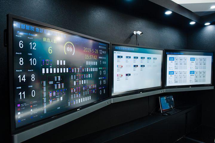 智慧戰情室可結合智慧校園、智慧醫院和智慧能源等情境,在各場域皆可快速洞悉問題,智慧決策!