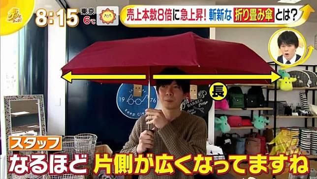 社長研發這傘,原為自己打造,想不到生產後,傘的銷量竟勁升了8倍。(互聯網)