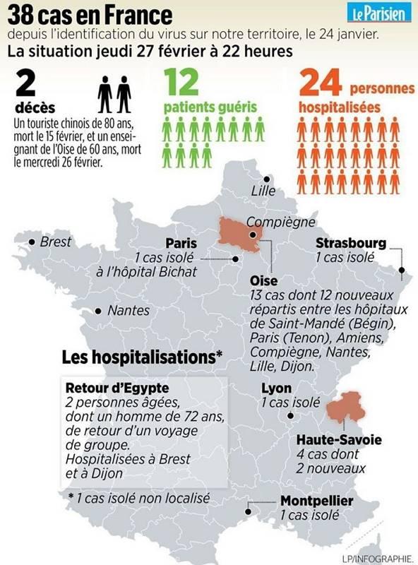 สถานเอกอัครราชทูต ณ กรุงปารีส สรุปสถานการณ์แพร่ระบาดของเชื้อไวรัส Covid-19 ในประเทศฝรั่งเศส