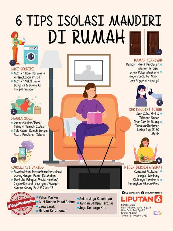 Infografis 6 Tips Isolasi Mandiri di Rumah. (SIAPGRAK.COM/Abdillah)