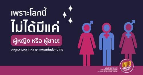 เพราะโลกนี้ไม่ได้มีแค่ ผู้หญิงหรือผู้ชาย มาดูความหลากหลายทางเพศในสังคมไทย