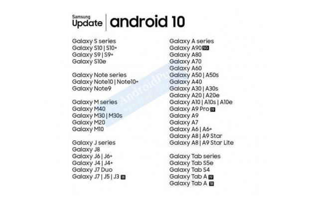 Beredar Daftar Handphone Samsung yang Dapatkan Android 10