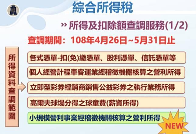 ▲財政部宣布,4月26日至5月31日開放查調107年度所得及扣除額資料。(圖/財政部台北國稅局)
