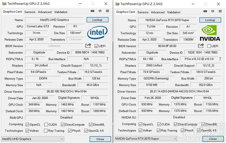 利用 GPU-Z 檢視內建顯示晶片資訊,採用的是整合型的 Intel UHD Graphics,以及搭配 NVIDIA GeForce RTX 2070 Super 的獨立顯示晶片,基準時脈為 930 MHz、Boost 時脈 1,155 MHz,傳輸頻寬為 352GB/s,並具備 GDDR6 8GB 的記憶體。
