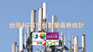 台灣4G基地台2020年最新執照數量統計