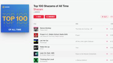 音樂詢問度誰最高 Shazam 最知道!百大音樂辨識金曲登陸 Apple Music
