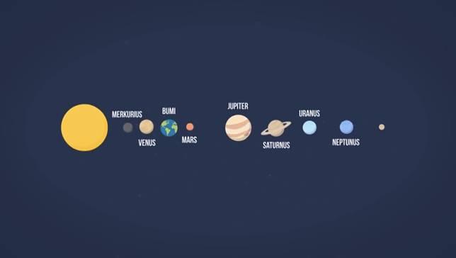 Kecil banget ya Pluto dibandingkan teman-temannya!