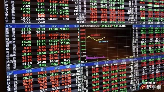 〈觀察〉股息縮水增資壓力 壽險金控遭外資大舉倒貨股價黯淡失色